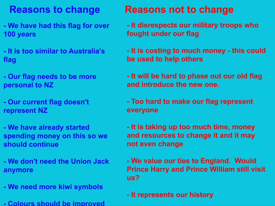 should we change the australian flag essay It's time: 3 reasons why we need to change the date of australia day   morning after their arrival, on january 26, sir arthur phillip claimed the land with  the british flag  essay about why i'm considering homeschooling.